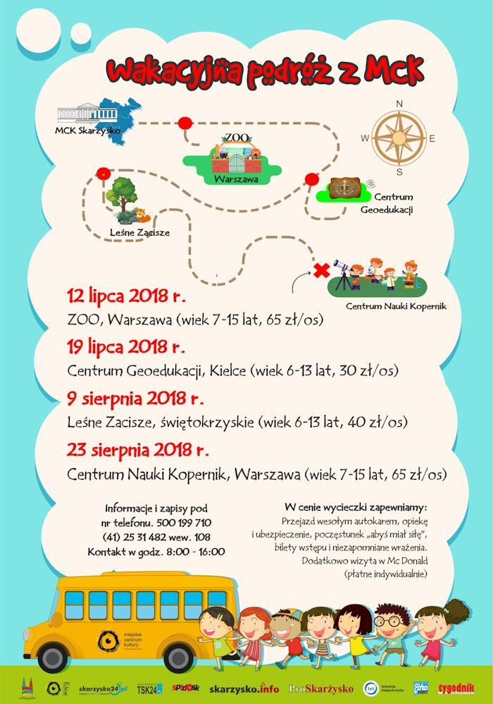 Wakacyjna podróż z MCK – MCK -> Zoo Warszawa – 12.07.2018